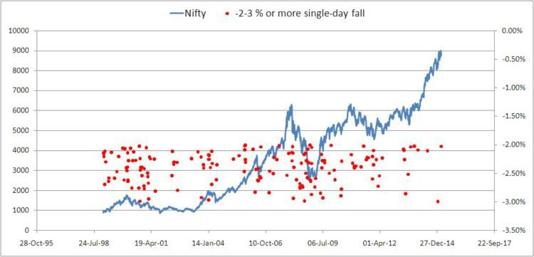 nifty-fall4