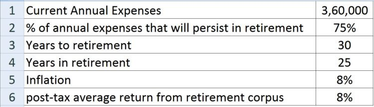 retirement-calculator-freefincal-1