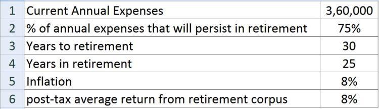 retirement-calculator-freefincal-1