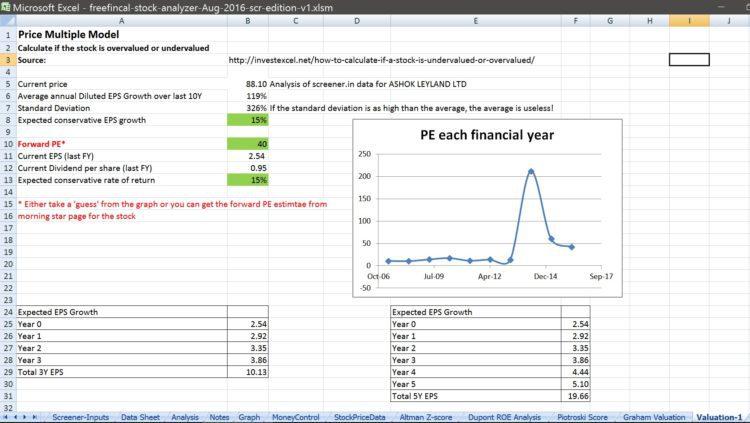 stock analysis spreadsheet 12 - Moneycontrol Stock Price History Update for Stock Analysis Spreadsheets