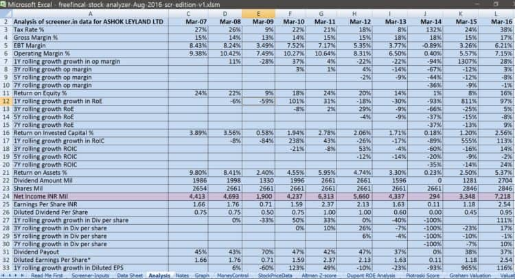stock-analysis-spreadsheet-4
