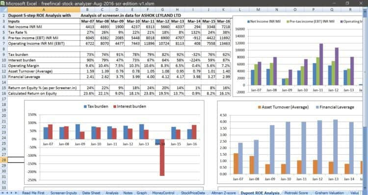 stock-analysis-spreadsheet-9