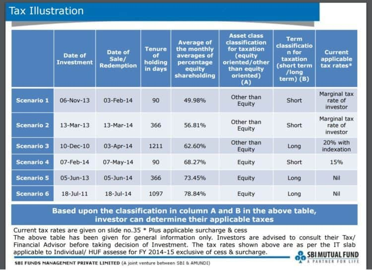 mutual-fund-tax-clarification-2