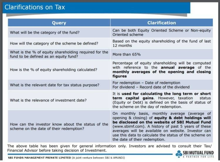 Tax status clarification for SBI Dynamic Asset Allocation Fund