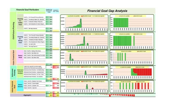 XLFinplan – Excel based Personal Financial Planning and Wealth ...