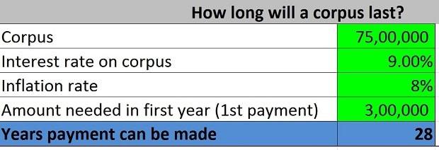 how-long-will-my-mony-last-3