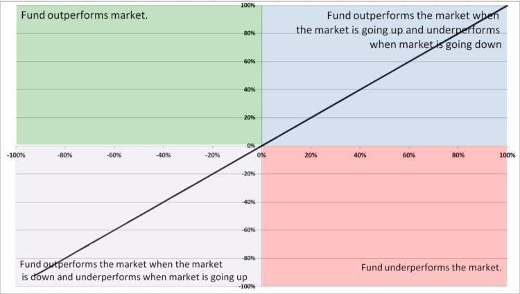 mutual-fund-fingerprint