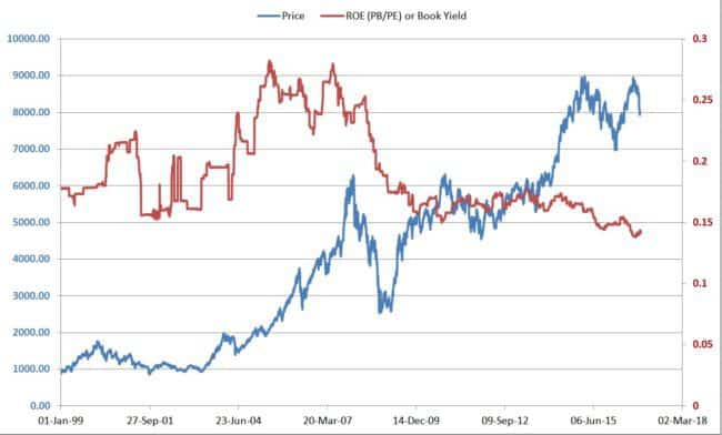 nifty-valuation-nov-2016-7