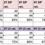 Active vs Passive Investing: Large Cap Equity Mutual Funds