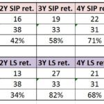 Active vs Passive Investing: Mid Cap Equity Mutual Funds