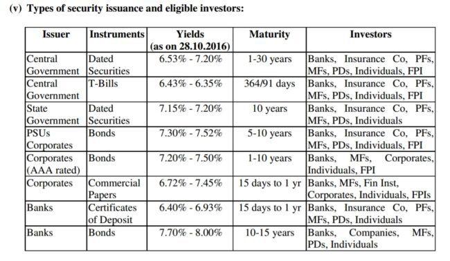 mutual-fund-fixed-maturity-plans-fmp-3