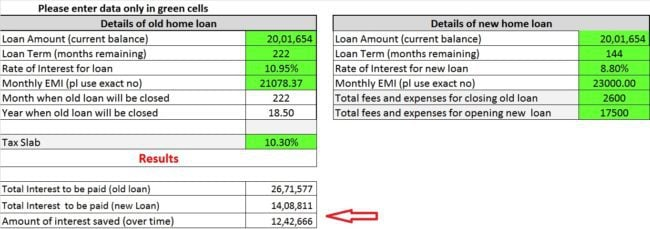 Homw loan transfer savings 650x229 - How I transferred my home loan from LICHFL to SBI and saved 12 Lakhs!