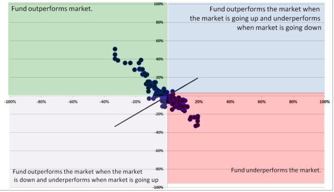 UTI oppurtunities 7 650x373 - Mutual Fund Review: UTI Opportunities Fund