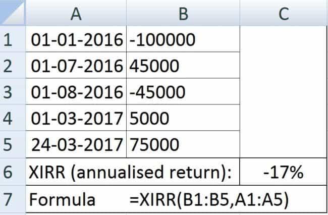 Stock portfolio return 650x426 - Freefincal Q & A Part 2: Calculating Stock Portfolio Returns