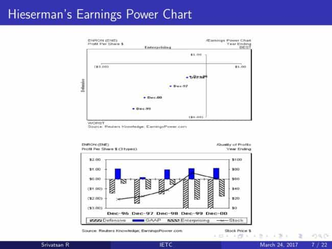 0007 650x488 - It's Earnings That Count: Forget the next Infy; Can you identify the next Satyam?
