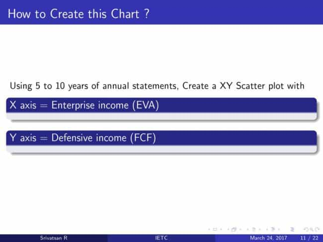 0011 650x488 - It's Earnings That Count: Forget the next Infy; Can you identify the next Satyam?