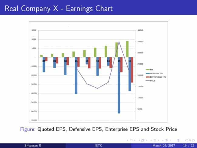 0016 650x488 - It's Earnings That Count: Forget the next Infy; Can you identify the next Satyam?