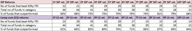 Large cap vs Nifty TRi April 2017 650x107 - April-2017 Active vs Passive Investing: Large Cap Equity Mutual Funds