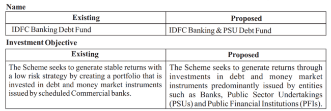 idfc 1 650x219 - The Trouble With Debt Mutual Funds