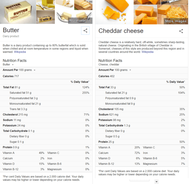 cheese vs Butter nutrition