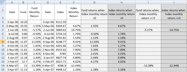 annualized return both 650x250 - An introduction to Downside and Upside Capture Ratios