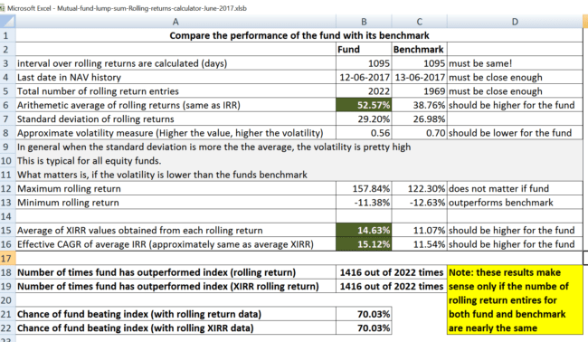 rolling return analysis screen 650x378 - A tool to analyse the performance consistency of mutual funds