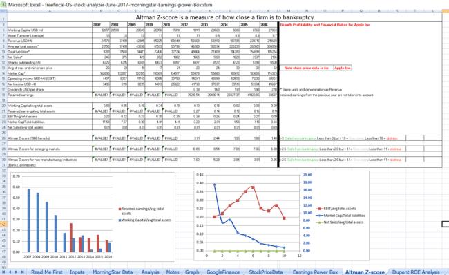 us stock analysis spreadsheet altman z score 650x398 - Stock Analysis Spreadsheet for U.S. Stocks: Free Download