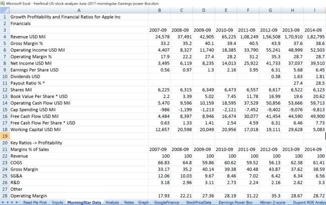 us stock analysis spreadsheet financials 650x410 - Stock Analysis Spreadsheet for U.S. Stocks: Free Download