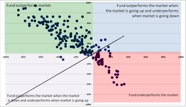 Fingerprint DSP microcap vs nifty next 50 650x375 - Update: A Fingerprinting Tool for Analyzing Mutual Fund Performance