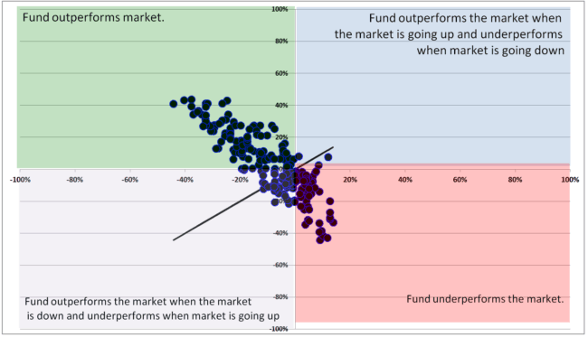 Fingerprint QLTE vs nifty 50 650x373 - Update: A Fingerprinting Tool for Analyzing Mutual Fund Performance