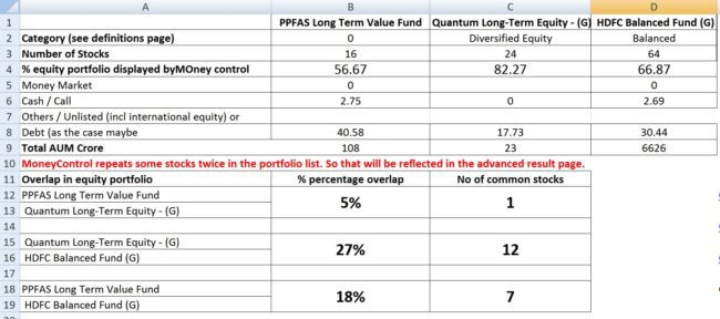 Freefincal Equity portfolio overlap checker 3 650x288 - A tool to compare equity mutual fund portfolios - Updated July 2017 Edition
