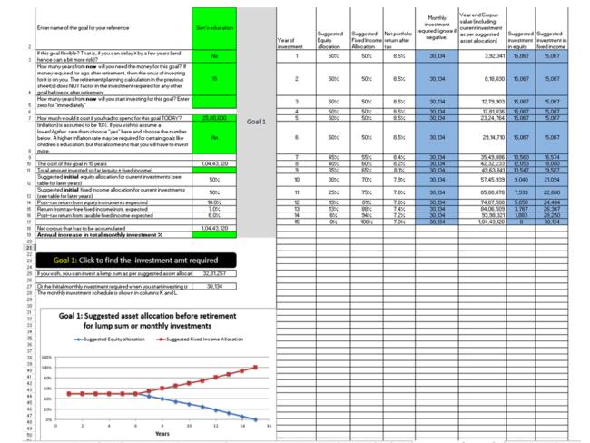 Freefincal Robo advisory Template goals A 650x488 - Download the Freefincal Robo Advisory Software Template