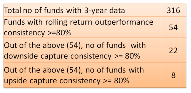 new mutual fund rolling 3Y 650x318 - Insight: Screening for mutual funds with consistent outperformance