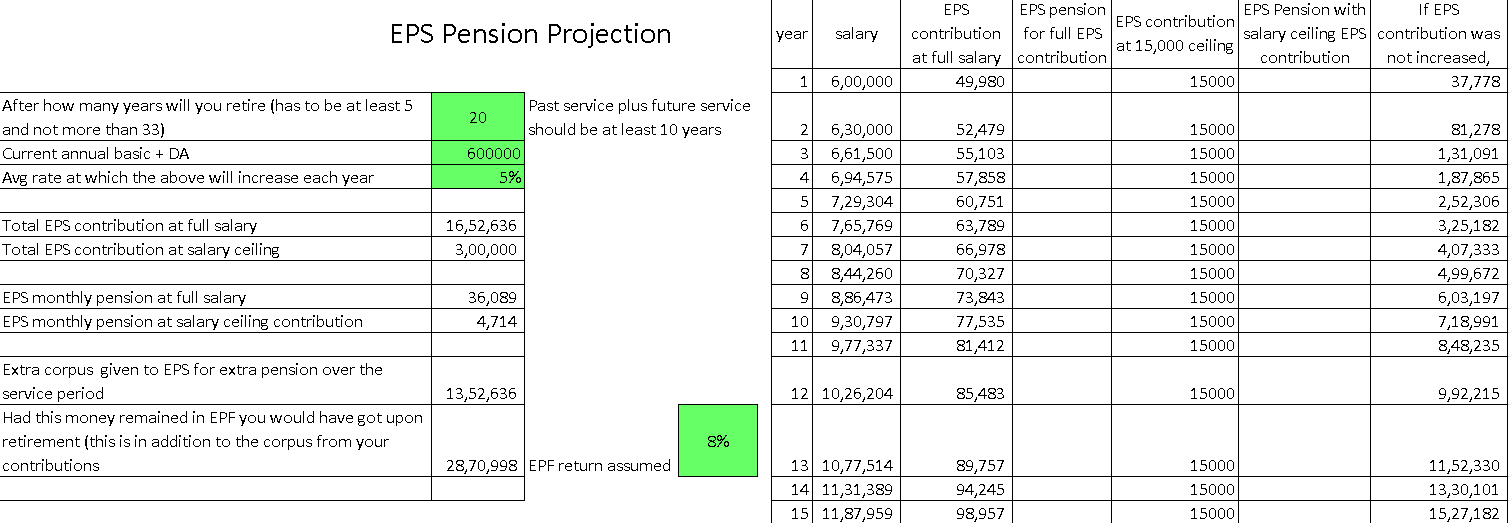 Entry page of EPS Pension Calculator in Excel