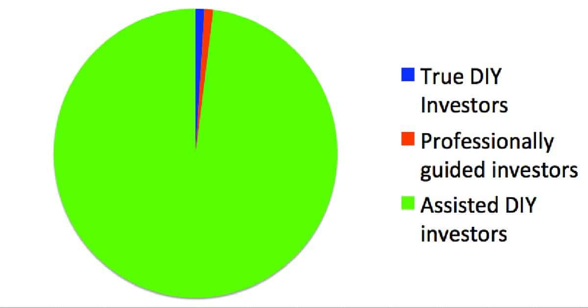 Distribution of DIY investors