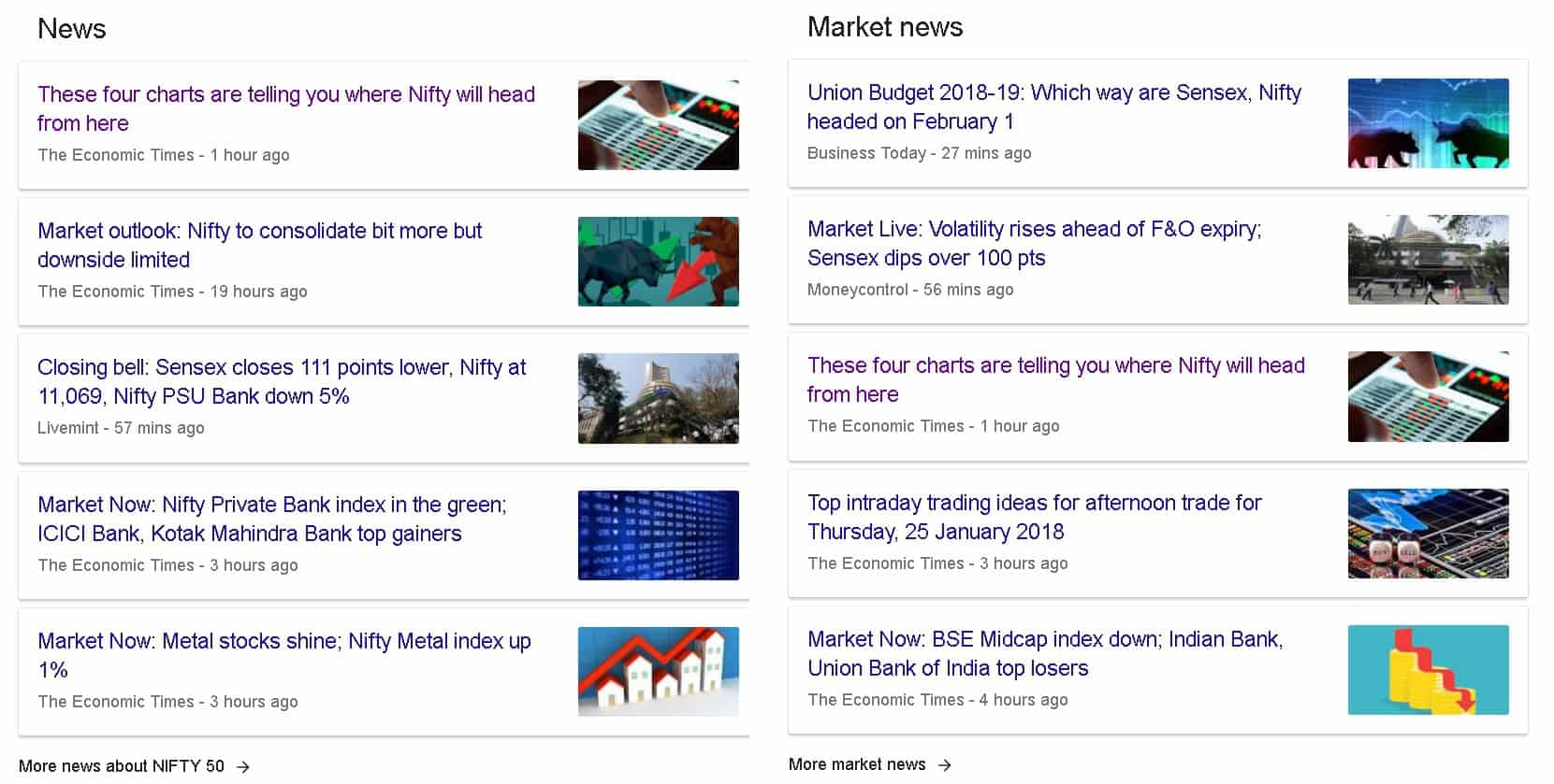 markets at an all-time high: new stories sample snapshot