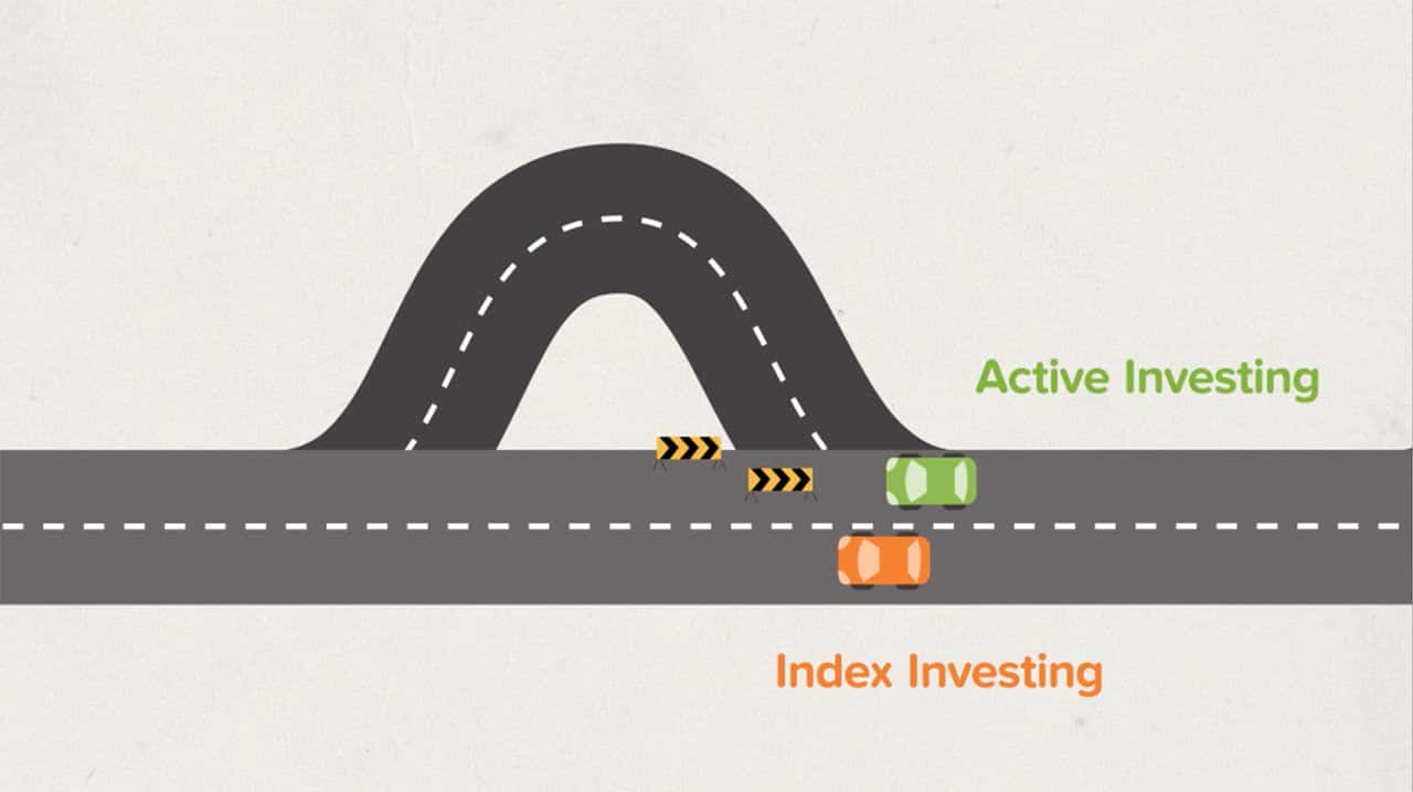 index investing advantages vs disadvantages