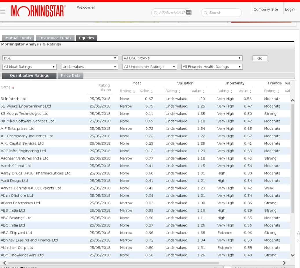 morningstar quantitative equity ratings 2 - How to quickly spot undervalued stocks