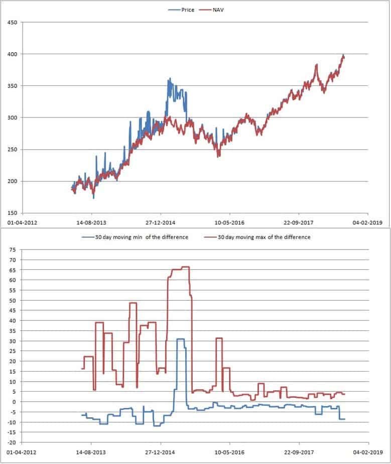 SBI Sensex ETF