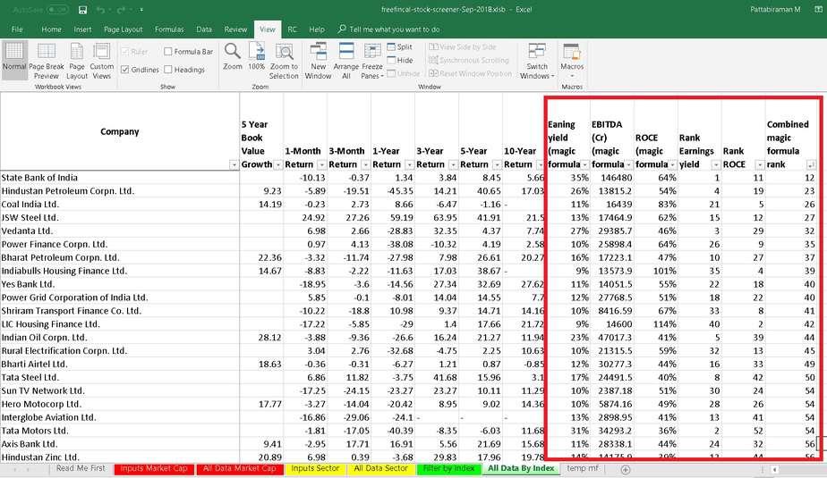 implementation of the Joel Greenblatt Magic Formula Screener for Indian Stocks