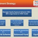 ICICI Prudential Balanced Advantage Fund : Performance With Low Volatility