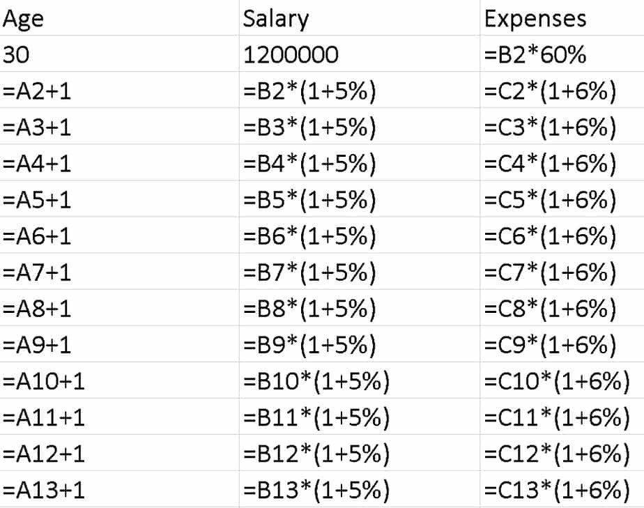 formulae for create an income and expense cash flow projection