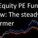 Tata Equity PE Fund Review: The steady performer