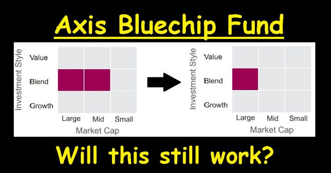 Axis Bluechip Fund: Can this be used to beat Nifty?