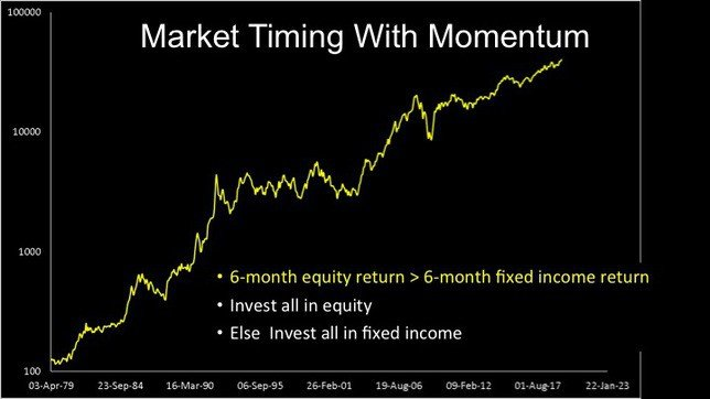 momentum and low volatility stock investing in India slide 33