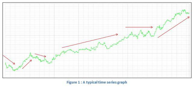 Poker pros winning over time is similar to a stock portfolio