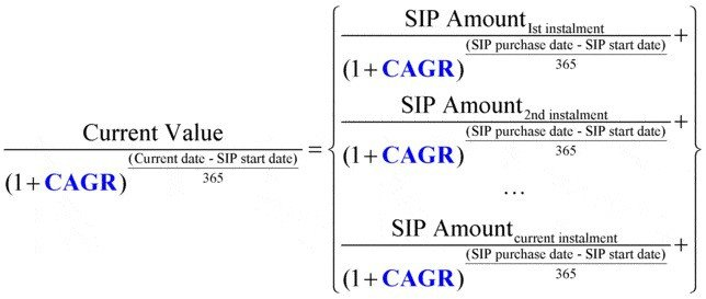Formula used to calculate SIP returns