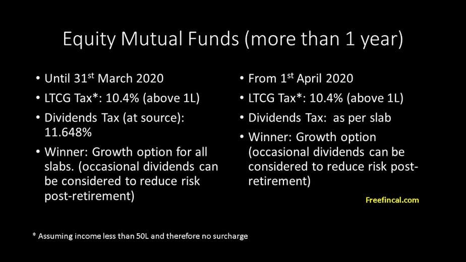 Change in equity mutual fund dividend taxation rules for more than one year