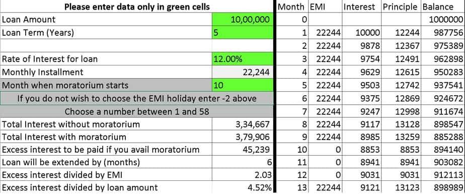 screenshot of the EMI moratorium calculator