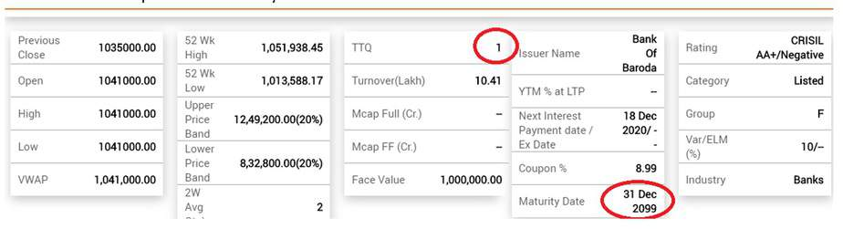 Screenshot showing the total traded quantity of perpetual bonds